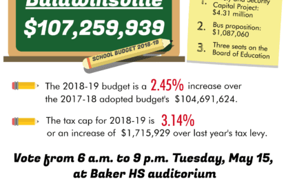 Coffee and Conversation: Highlights of the 2018-19 BCSD budget